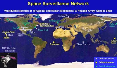 SpaceSurveillance