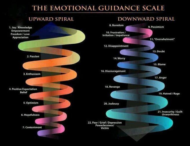 davidpol_1453705285_emotional-guidance-scale