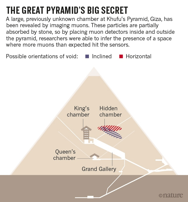 Pyramid-online-news-graphic-09_11_17