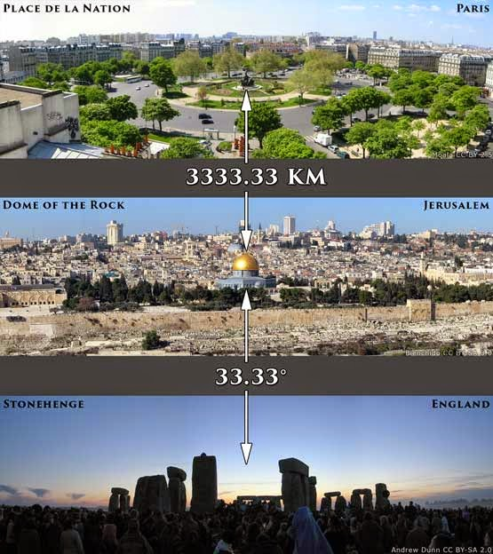 Paris-Jerusalem-Stonehenge