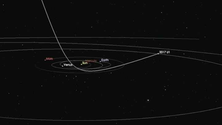 22_nasa_oumuamua_leaves_solar_system_2903d281e20dfd66787f23d4d845248a_1600x0