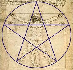 human-form-pentagram
