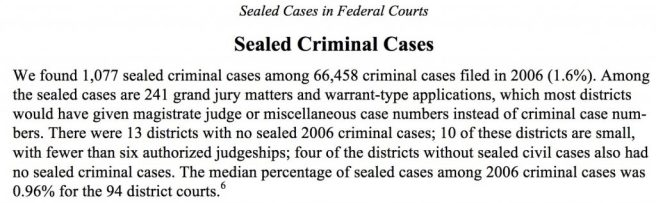 sealed_cases_2006-1024x318.jpg