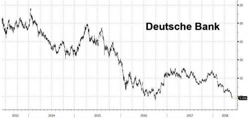 DB LT chart 5.31