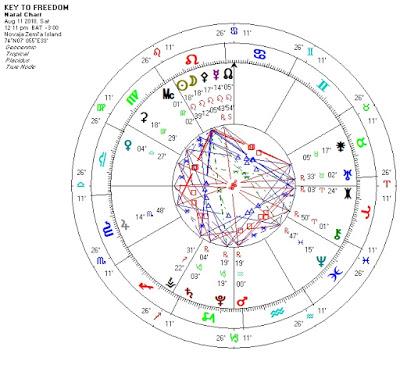 Meditación de la Clave de la Libertad durante el Eclipse del 11 de Agosto 2018, ¡Vuelvan estoViral!