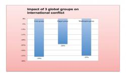 c2ag_250x153_3_3 global groups