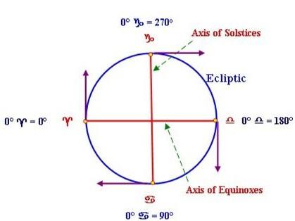 earth-rotation-swastika-movement