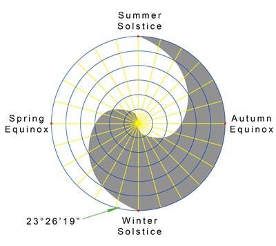 Solar-yin-and-yang-copyright-Belsebuub.com_resize
