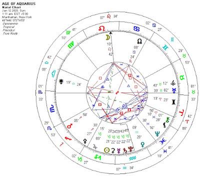 La Era de Acuario: 11 y 12 de Enero del2020